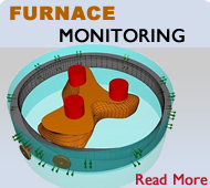 Staro Furnace Monitoring Systems